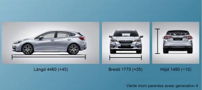 Subaru Impreza, mått
