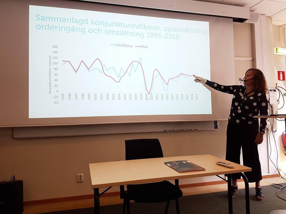 Stärkt småföretagskonjunktur i Gävleborgs län