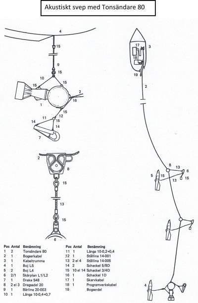 figur 2-6